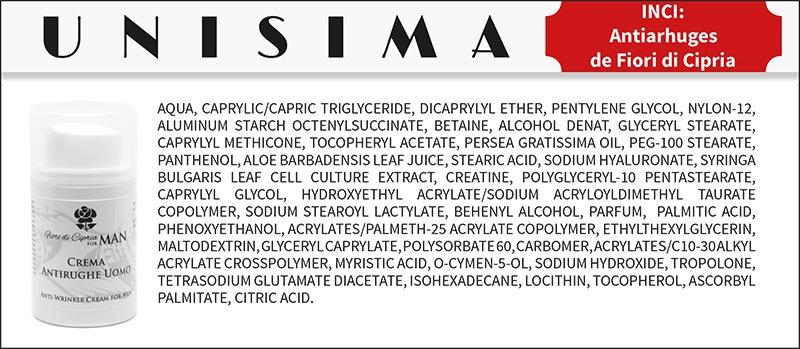 Ingredientes Fiori di Cipria Antiarrugas hombre - INCI